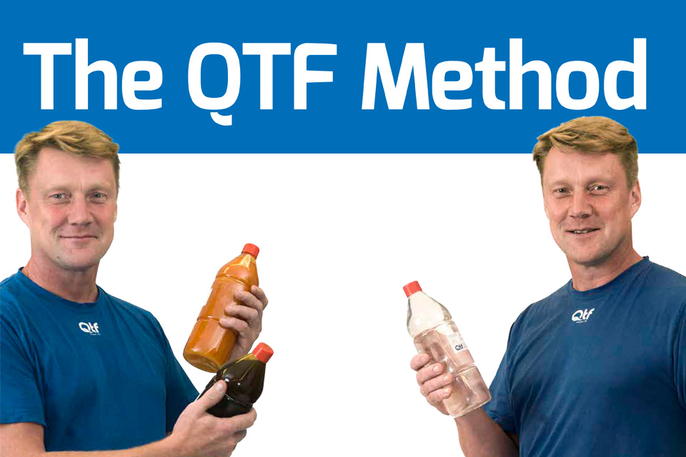 The Qtf Method